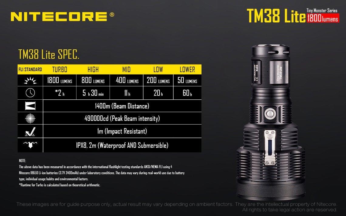 Nitecore TM38 Lite CREE XHP35 HI D4 Long Throw LED Flashlight w/FREE Nitecore NU05 Kit by Nitecore (Image #3)