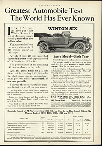 Winton Six Early Automobile Advertisement Affordable Luxury Item - Automobile Advertisements Vintage