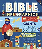Best book of infographics Our Top Picks