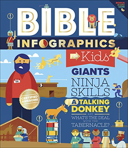 Bible Infographics for Kids: Giants, Ninja Skills, a Talking Donkey, and What's the Deal with the Tabernacle? (Fun Games To Play Inside The House)