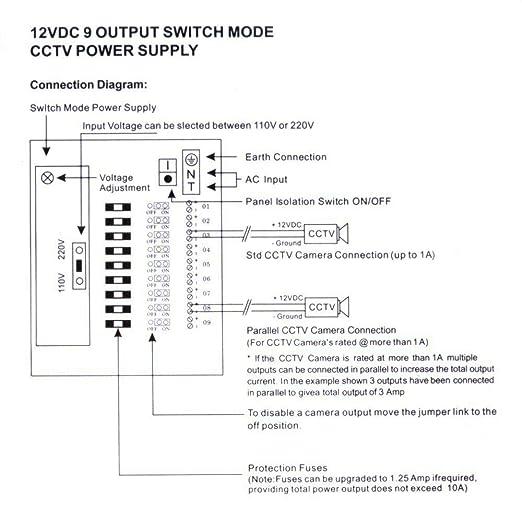 CCTV Camera Power Supply 12V DC 9 Channels: Amazon co uk