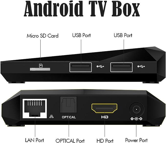 globmall 2017 Android 6,0 TV Cubierta con Mando a Distancia Abox A1 Plus 2 GB + 8Go 4 K WiFi Smart TV Box con Quad Core 64 bits CPU Amlogic S905 X Chip: Amazon.es: Electrónica