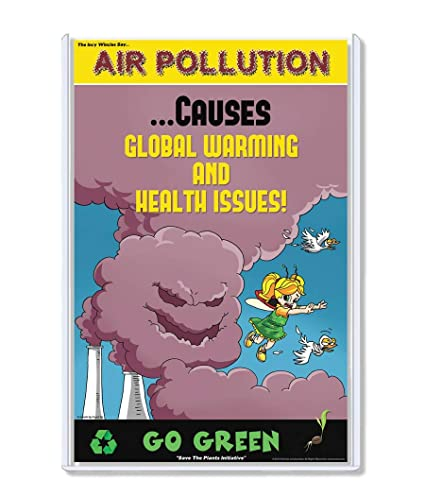 A Poster On Environmental Pollution