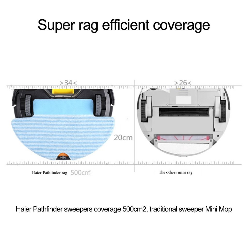 Car Vacuum Diagram Smart 24 Wiring Images Cleaner Sl1024 Haier T320 Pathfinder Robotic Automatic Intelligent At