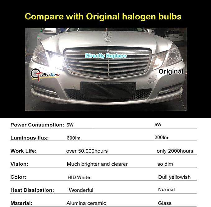 2 HID Xenon blanc CREE LED Mercedes BENZ W212 Classe E Feux de position de stationnement