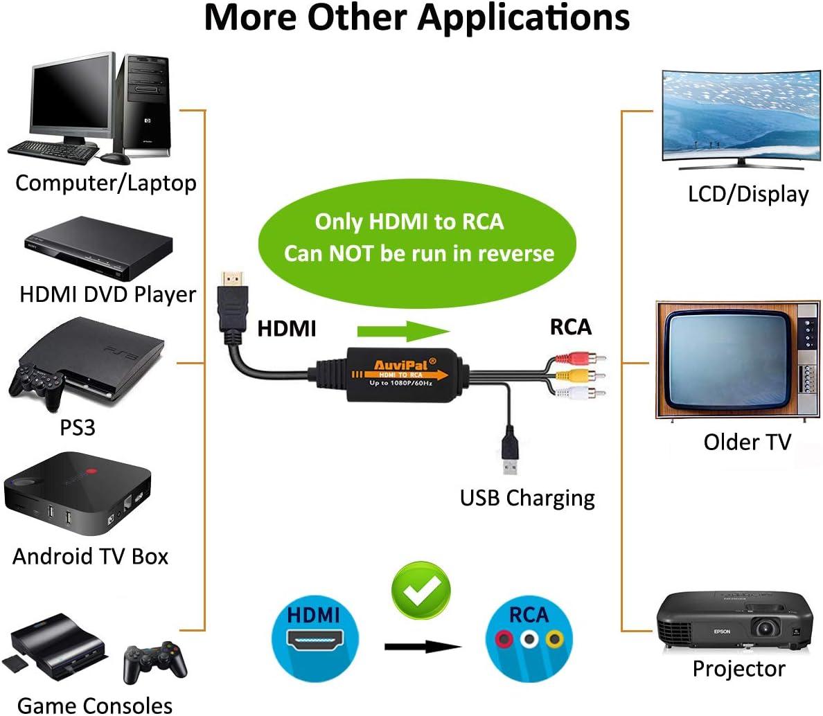 Cable convertidor HDMI a AV, convertidor de HDMI a RCA de AuviPal, compatible con 1080p para Amazon Fire Stick, Apple TV, Roku TV Stick, Chromecast, Mini PC, portátil y más: Amazon.es: Electrónica