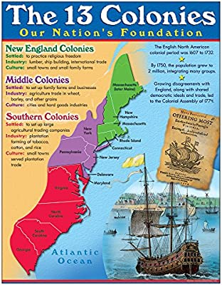 Amazon.com : TREND enterprises, Inc. 13 Colonies Learning Chart, 17 on
