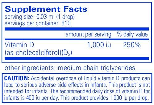 Vitamins & Supplements | Pharmaceutical Grade Supplements