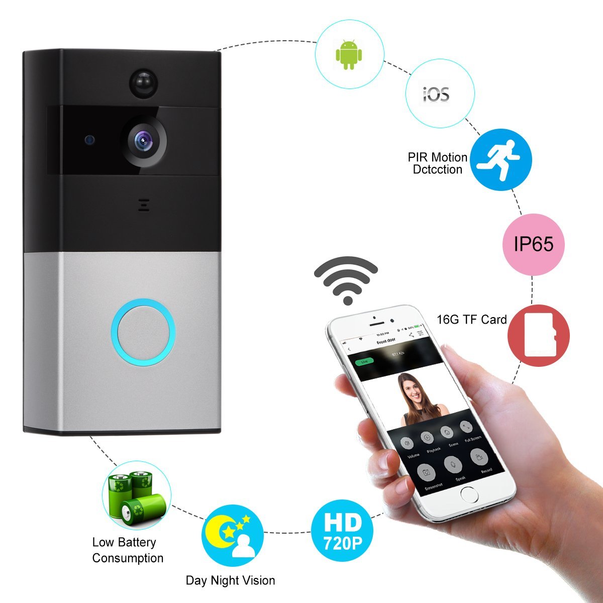 Akpote Video Doorbell,Smart WiFi Camera 720P HD 166ﹾ Lens with 6 LED Night Vision Wireless Visual Doorbell IP55 Real-Time Two-Way Audio PIR Motion Detection, App for iOS and Android with 16G TF Card