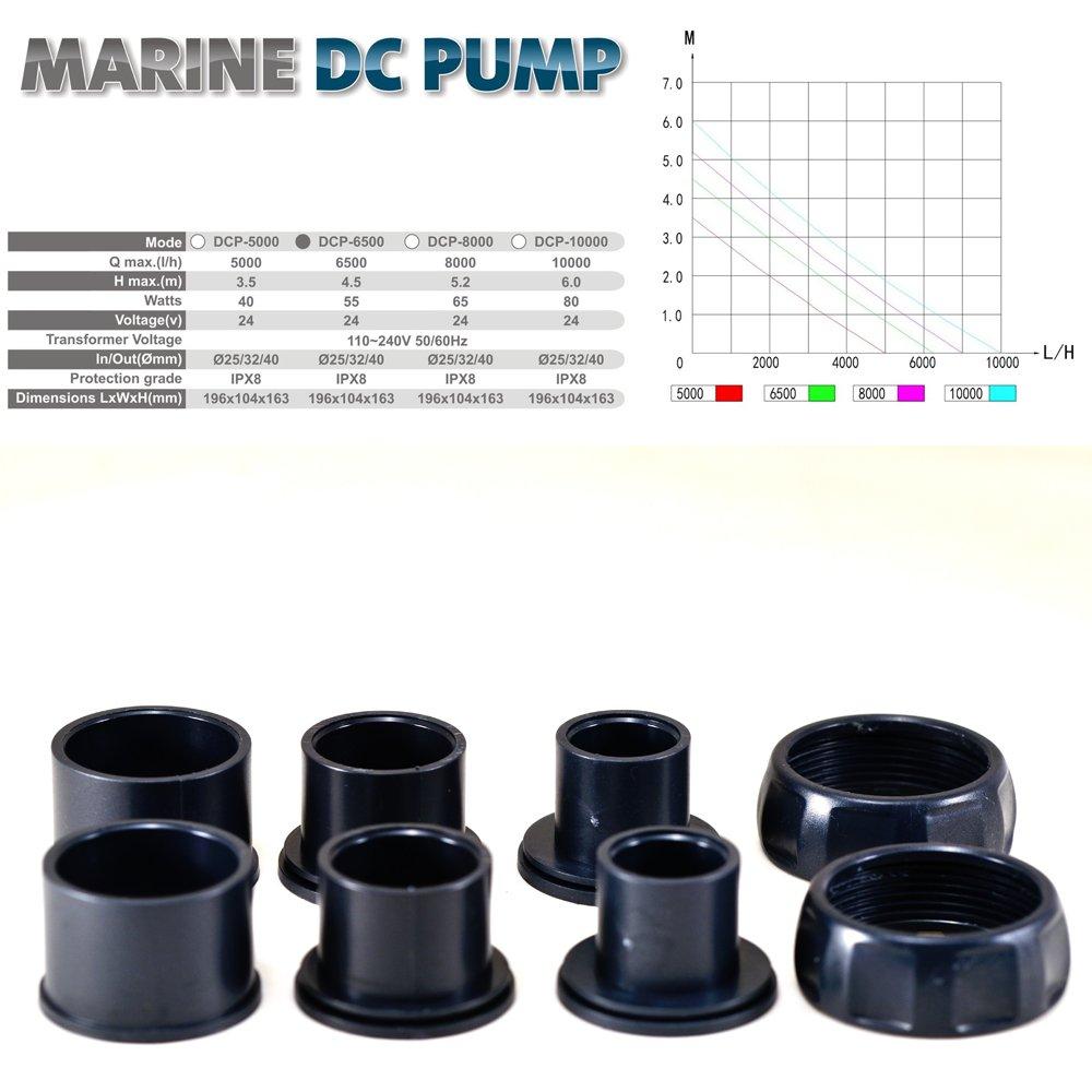 Amazon jebao dcp sine wave water return pump dcp 5000 amazon jebao dcp sine wave water return pump dcp 5000 pet supplies fandeluxe Image collections