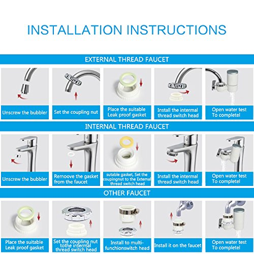 Faucet Water Filter, 8 Stage Water Filtration Faucet Mount, 7 Different Kinds of Interfaces, Suitable for Most Faucets, Easy to Install, 0.46gal/min/100kpa Large Filtration Discharge System White by Kaleidoscope (Image #6)