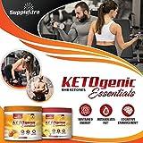 Ketogenic Essentials - BHB Ketones - Zero Sugar, Zero Carbs, Zero Caffeine - inch and Weight Loss - Raspberry Lemonade