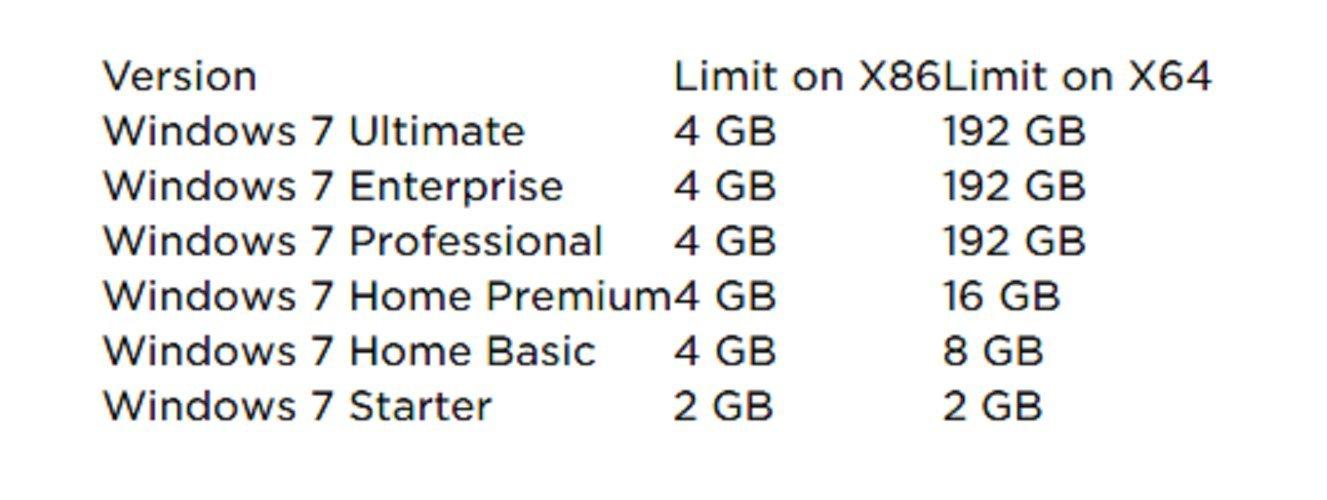 Corsair Apple Certified 16 GB (2x8 GB) DDR3 1600MHz (PC3 12800) Laptop Memory 1.35V by Corsair
