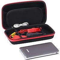 CNluca 30000 mAh Paquete de Arranque para automóvil portátil Amplificador LED Cargador Banco de energía de la batería Fuente de alimentación de Arranque portátil de Emergencia