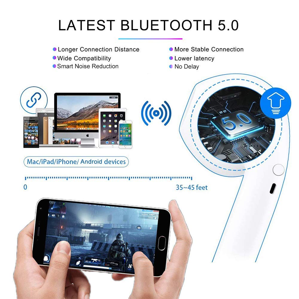 Wireless Earbuds Wireless Bluetooth Headphones,2019 Latest Intelligent Noise Reduction Immersive Sound Pop-ups Auto Pairing for Samsung Apple Airpods Sports Support Fast Charging