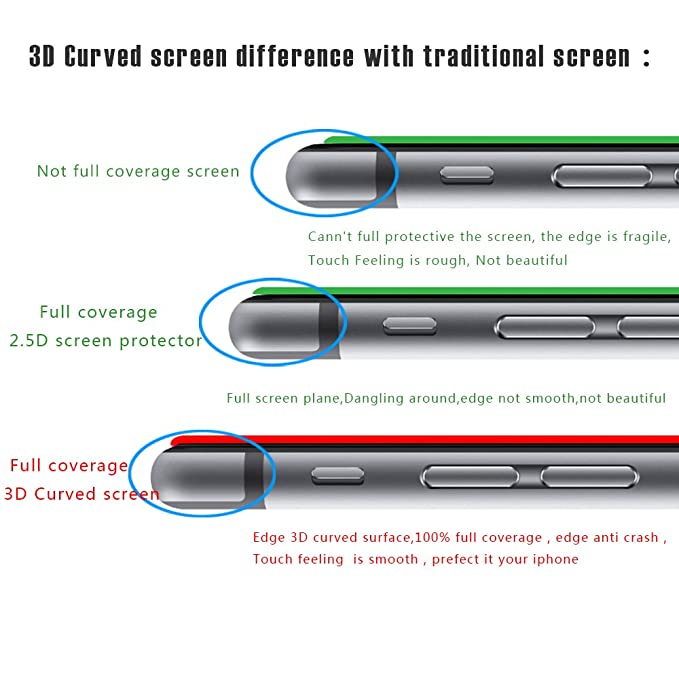 szeetech iPhone 6/6S Protector de pantalla de cristal templado, No ...