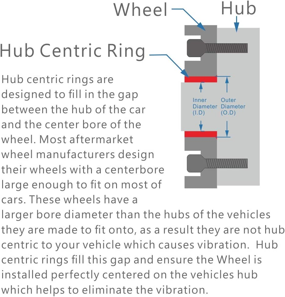 Wheel Connect Hub Centric Rings O.D:74 -I.D:66.56mm. ABS Plastic Hubrings Set of 4