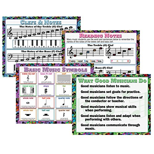 Music Bulletin Board (McDonald Publishing MC-P960 Music Teaching Poster Set, Set of 4)