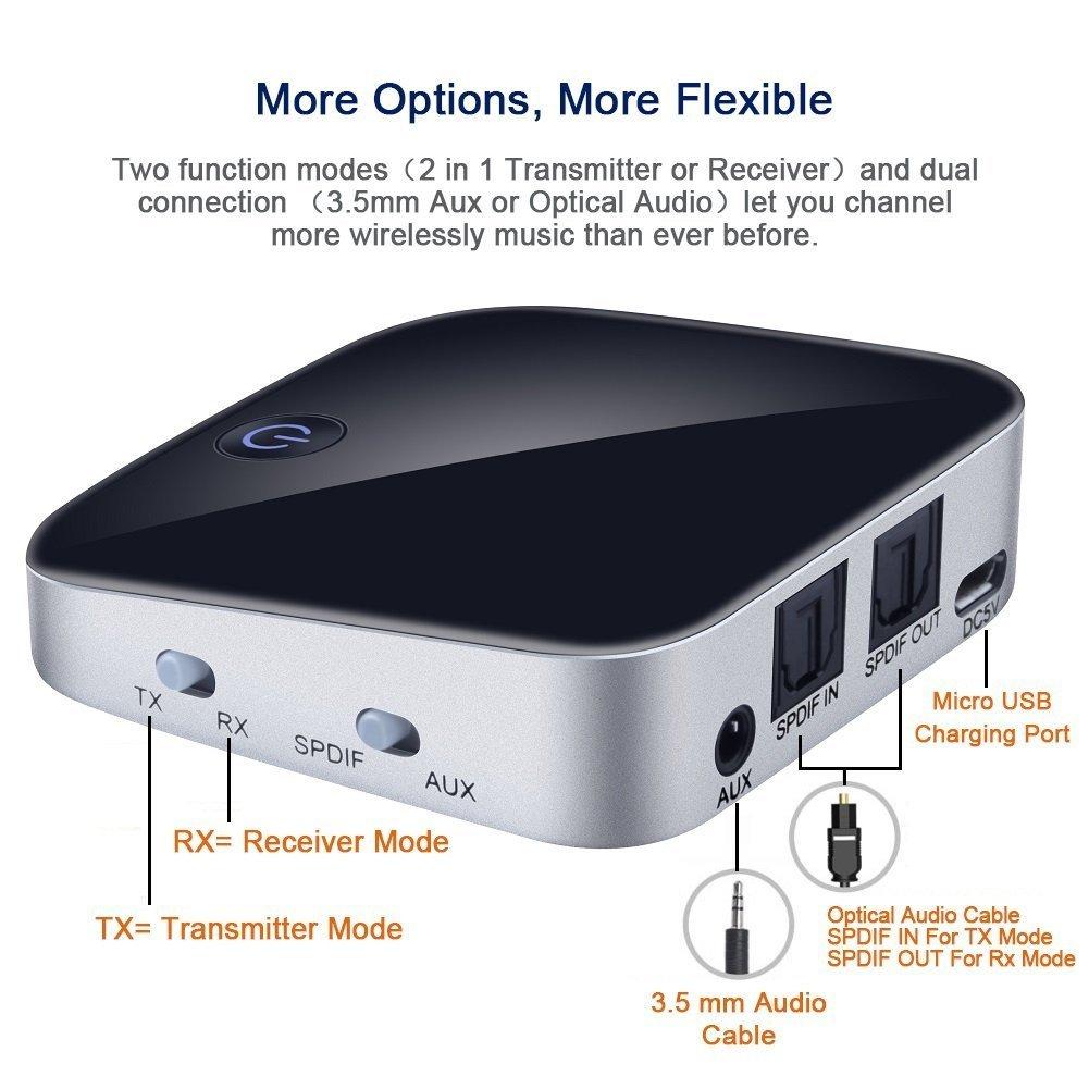 2 in 1 bluetooth transmitter receiver digital optical toslink and ebay. Black Bedroom Furniture Sets. Home Design Ideas