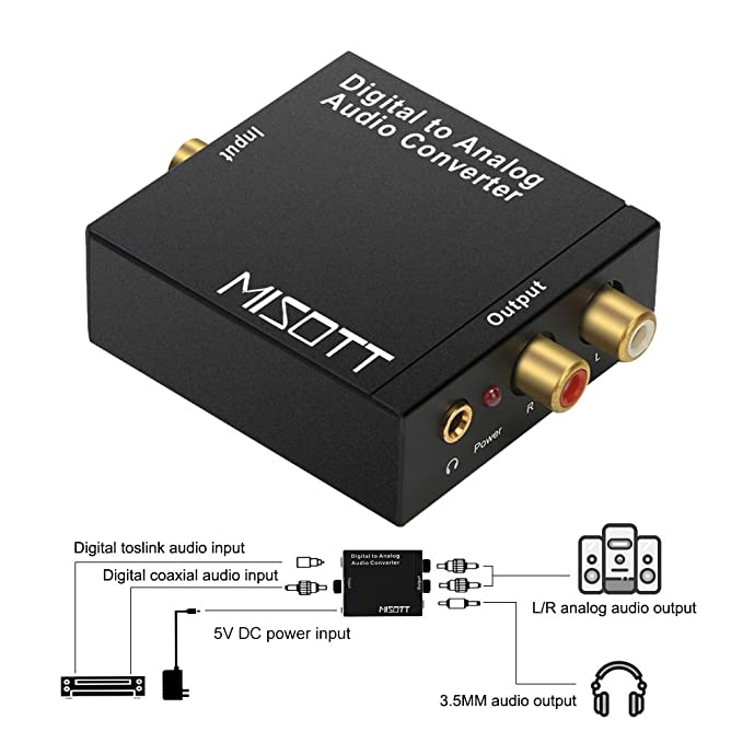 Amazon.com: MISOTT Audio Digital to Analog Converter DAC SPDIF Toslink Coaxial to Analog Stereo Audio L/R Adapter with 3.5mm Jack Optical Cable for PS3 PS4 ...