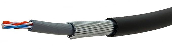 10m - 100m Cat6 Black Steel Wire Armoured LZSH SWA IP CCTV Ethernet ...
