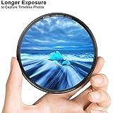 ESDDI 67mm ND1000 Filter Neutral Dichte 3.0 Filter ND 1000 67 mm, 10 Stopp Belichtungsfilter, Deutschland SCHOTT Optisches Glas