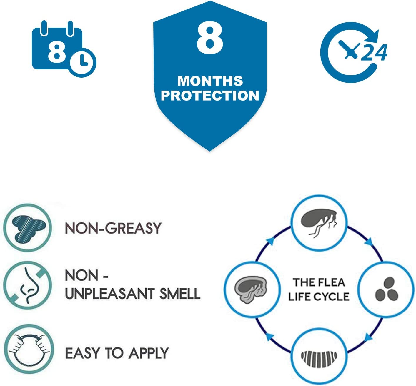8 Month No-Toxic Protection and Tick Control,Natural Essential,Non-Allergy and Waterproof U-picks Flea and Tick Collar for Dogs Cats Grey-8 Months
