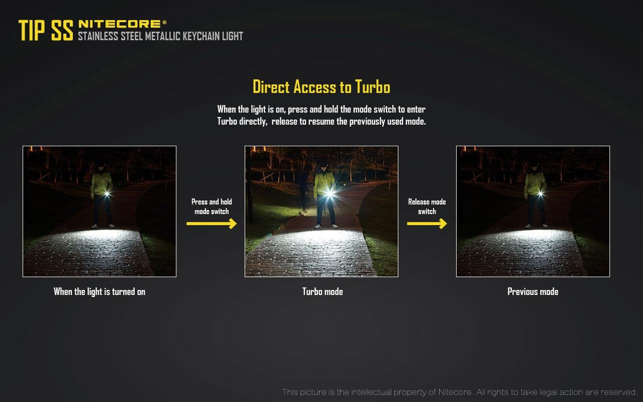 NITECORE 2018 TIP 360 Lumen Rechargeable Keychain Flashlight (Copper) w/Free Eco-Sensa USB Cord - - Amazon.com
