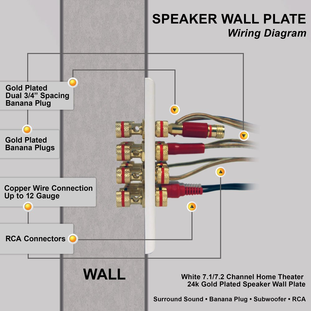 receptacle wiring diagram outlet wire colors gallery