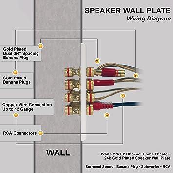 Surround Diagram Wiring on surround sound diagram, 7 1channel diagram, thx surround diagram, surround setup diagram,