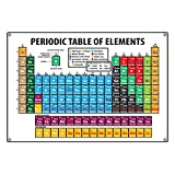 CafePress Periodic Table - Vinyl Banner, 44''x30'' Hanging Sign, Indoor/Outdoor