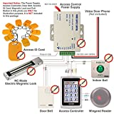 ZOTER Access Control Reader, Mini Micro Hidden