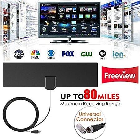 Review Ocamo Indoor Free TV