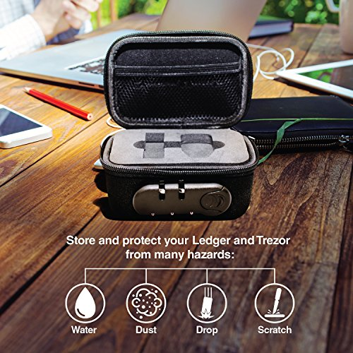 Ledger Nano S and Trezor Hardware Bag with Lock for Cryptocurrency Cold Storage - Best Hard Case for Crypto Wallet - Patented Design by Chillax (Image #2)