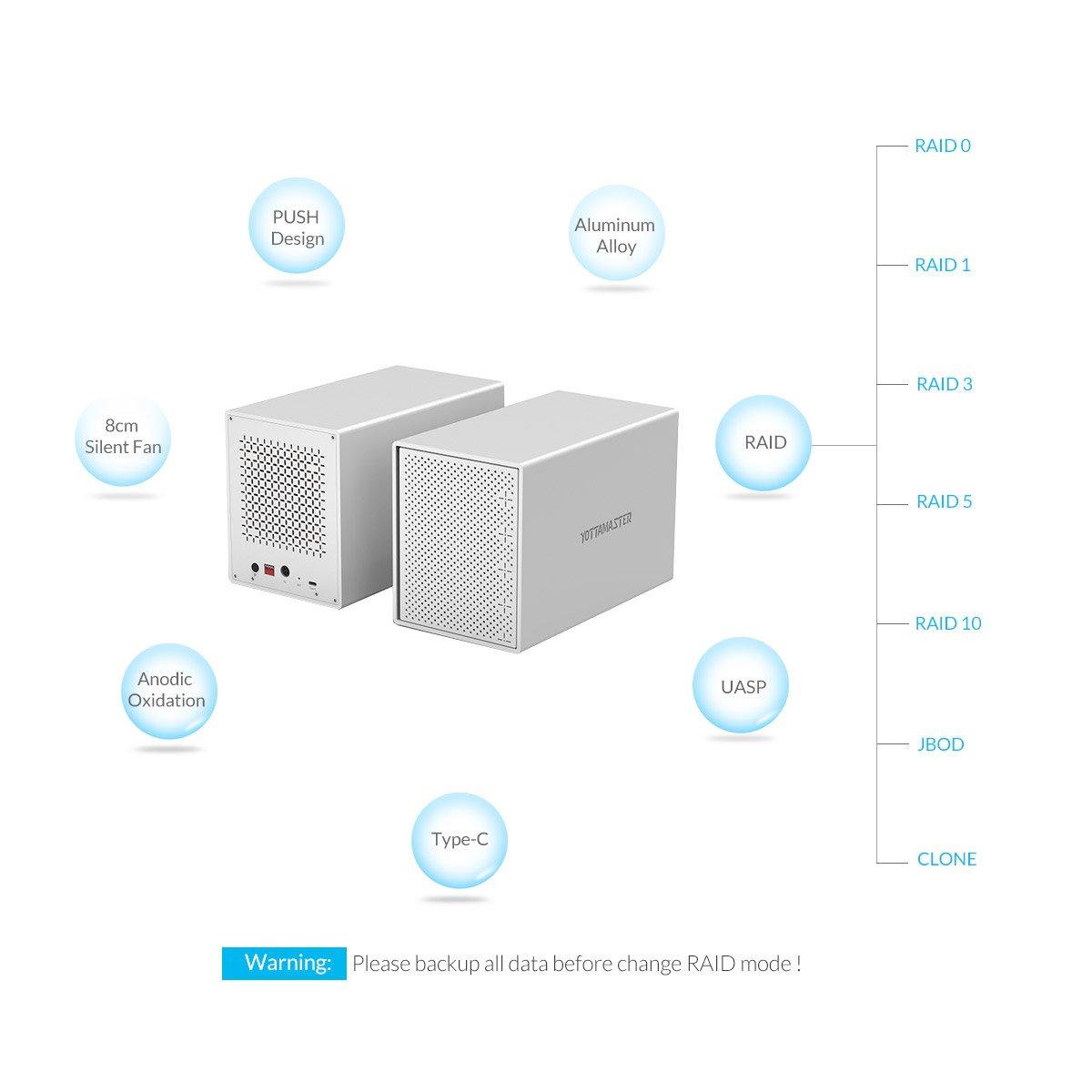 Yottamaster Aluminum Alloy 5 Bay 3.5 Inch USB3.1 Gen1 Type-C RAID External HDD Enclosure SATA3.0 Support 5x10TB & UASP -Silver by Yottamaster (Image #4)