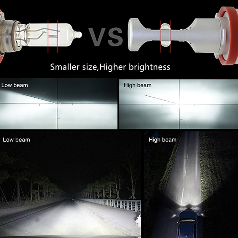 Diesel Auto H11 LED Headlights Bulbs Conversion Kit 80W 6500K 8000LM with Lumileds Luxeon ZES Chips Car Driving Lights Cool White 1 Year Warranty