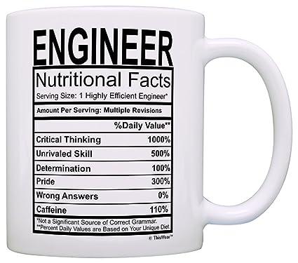 Engineer geek gifts for christmas