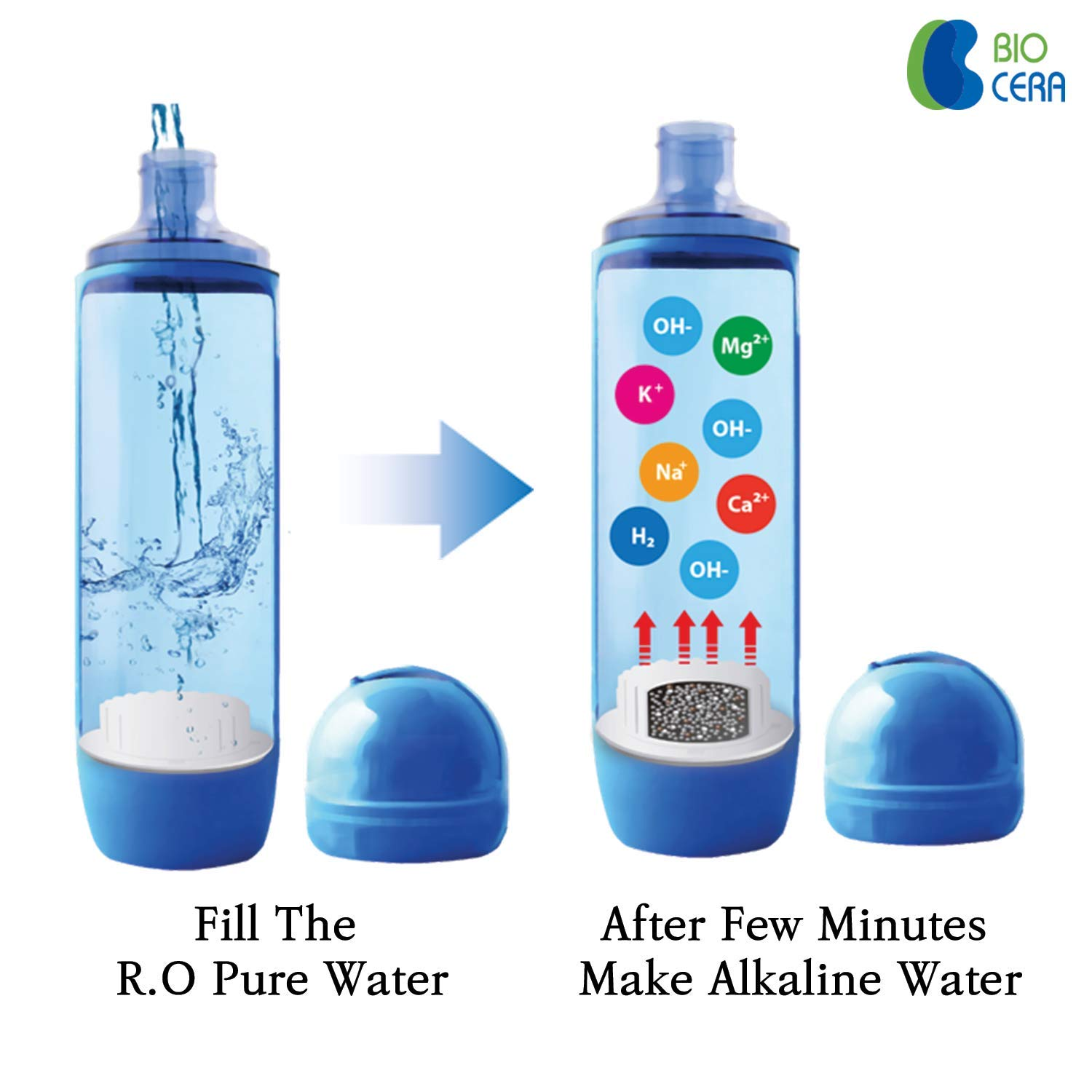 AHA Water Bottle Replacement Filter by Biocera