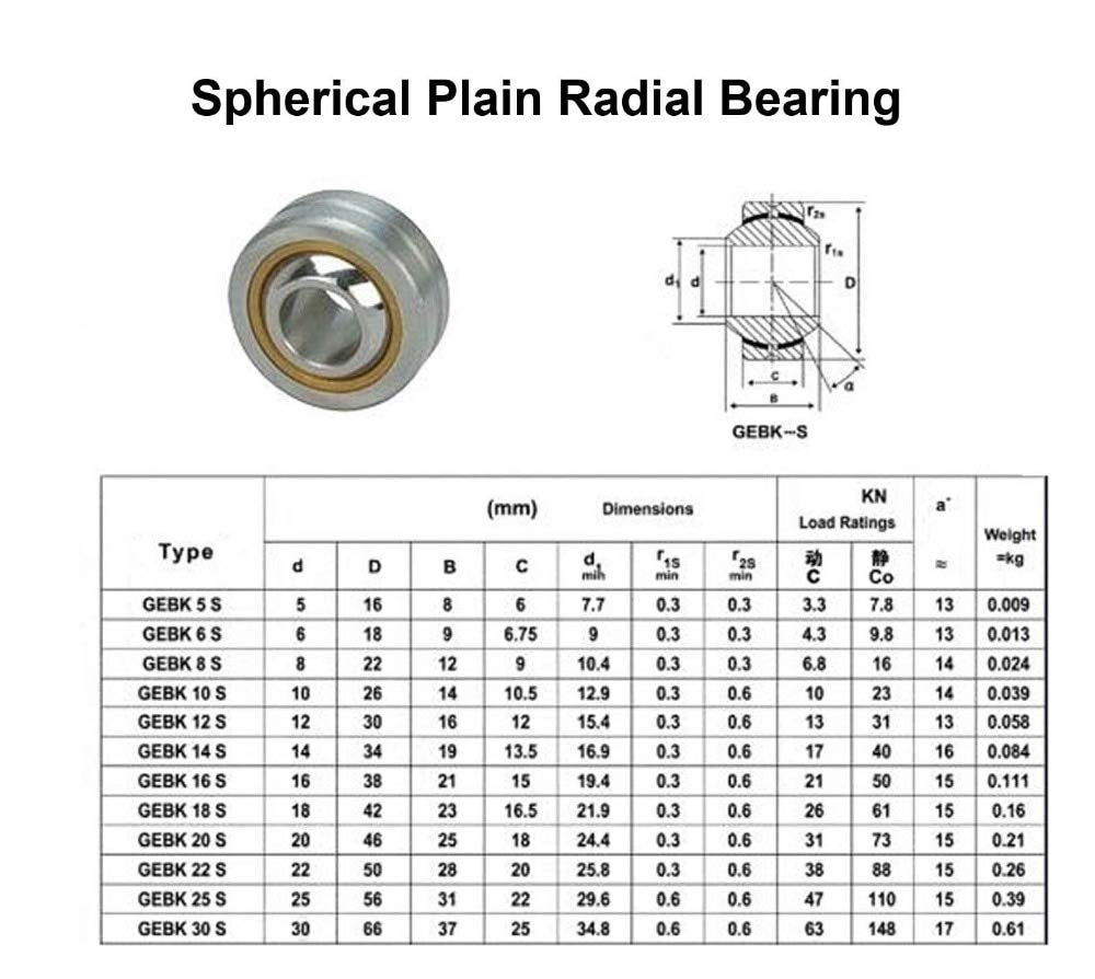 12*30*16 mm 10pcs GEBK12S PB12 Spherical Plain Radial Bearing 12x30x16mm