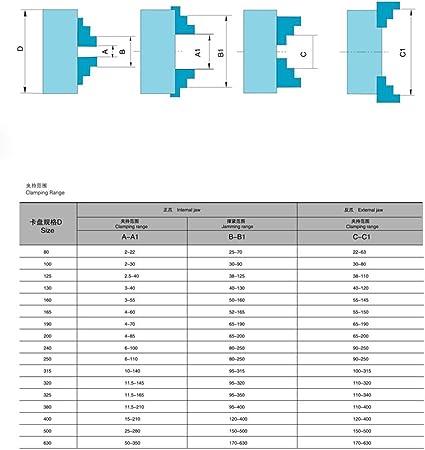 RANZIX Pr/äzisions 4 Backenfutter 80//100//125mm Vierbackenfutter Drehfutter Drehbank Chuck zentral verstellbare Backen 100mm