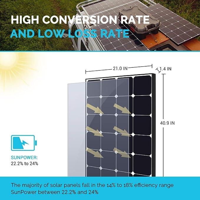 Renogy 100 Watt 12 Volt Eclipse Monocrystalline Solar Panel High Efficiency  Module Off Grid PV Power for Battery Charging, Boat, Caravan, RV and Any