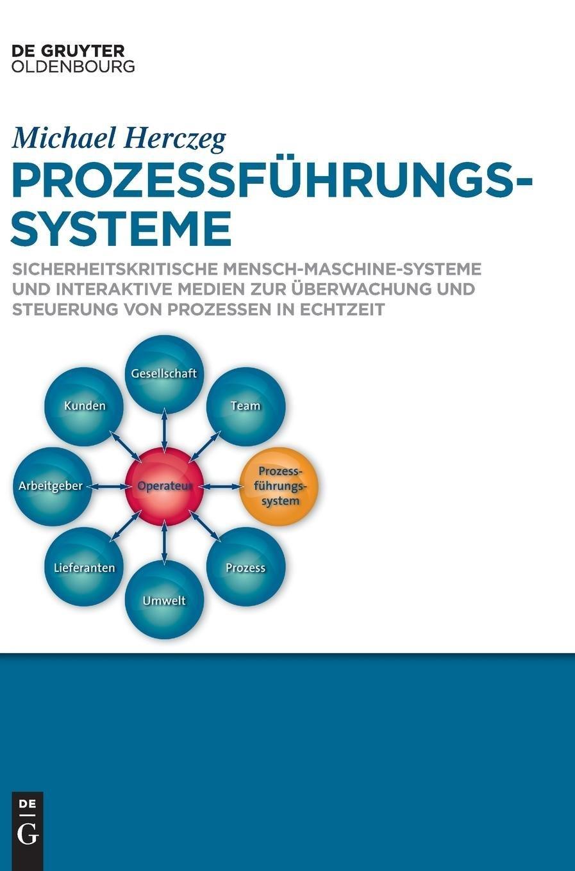 Nice Arbeitsblätter Auf Körpersysteme Gift - Mathe Arbeitsblatt ...