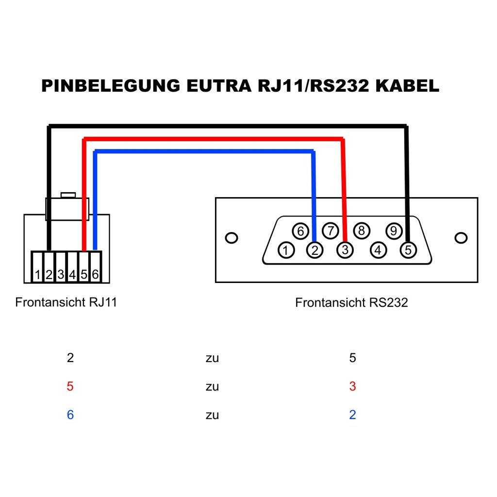 db9 wiring diagram with Rs232 Zu Rj45 Schaltplan on Rs485 Rj45 Wiring Diagram besides 806820 Null Modem Vs Crossover Cable in addition Rs 485 Wiring Diagram For Ptz Controller furthermore CABLE DB9 DB15 furthermore Profi.