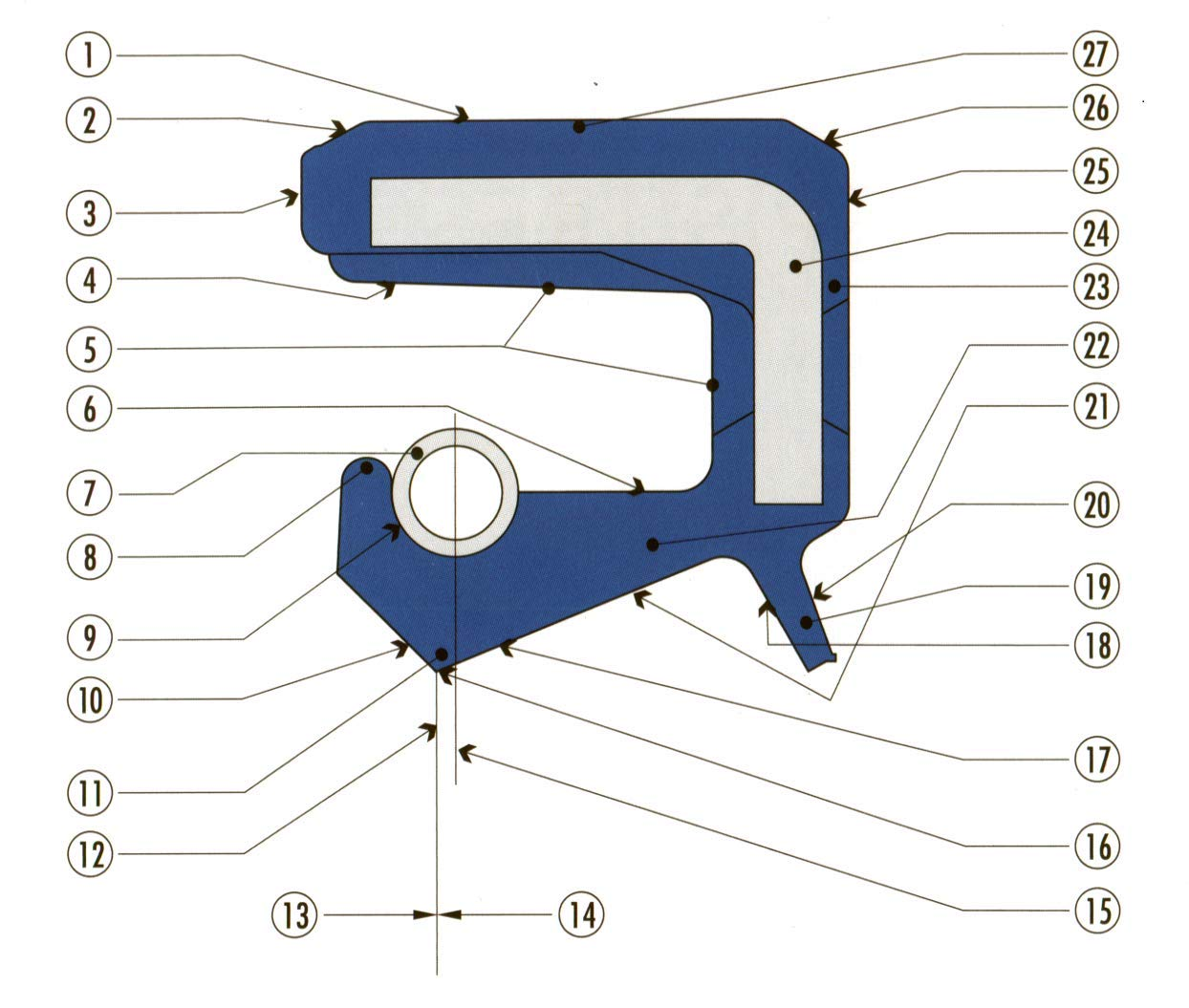 Simmerring Dichtungsring TC 17x35x7 NBR