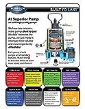 Superior Pump 92341 Pump Side Discharge, 1/3 HP, Black