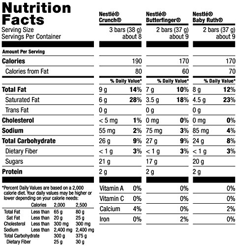 Amazon.com : Nestle Halloween Candy, Big Bag of 3 Fun Size Bags ...