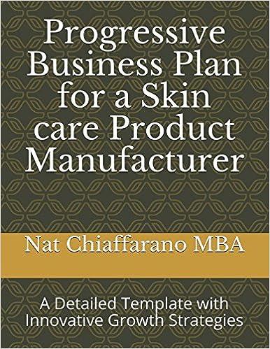 skin care business plan