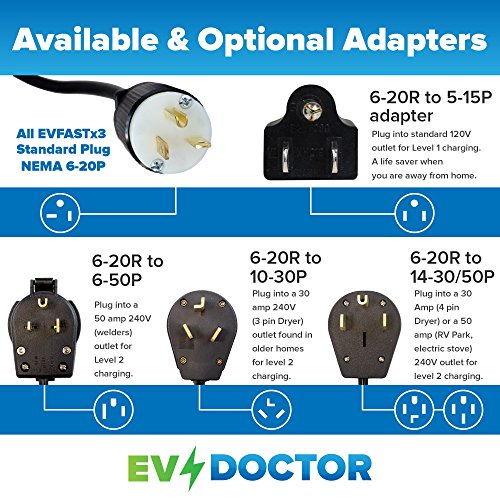 """Level 1 EVSE power adapter, EVPA 6-20R to 5-15P connects a 240V Level 2 Electric Vehicle Car Charger to a 120V outlet 14""""/20A for Dousida/EVFASTx3 etc BONUS:Rain Bonnet, EVs Save the Planet Sticker by EVDoctor (Image #4)"""