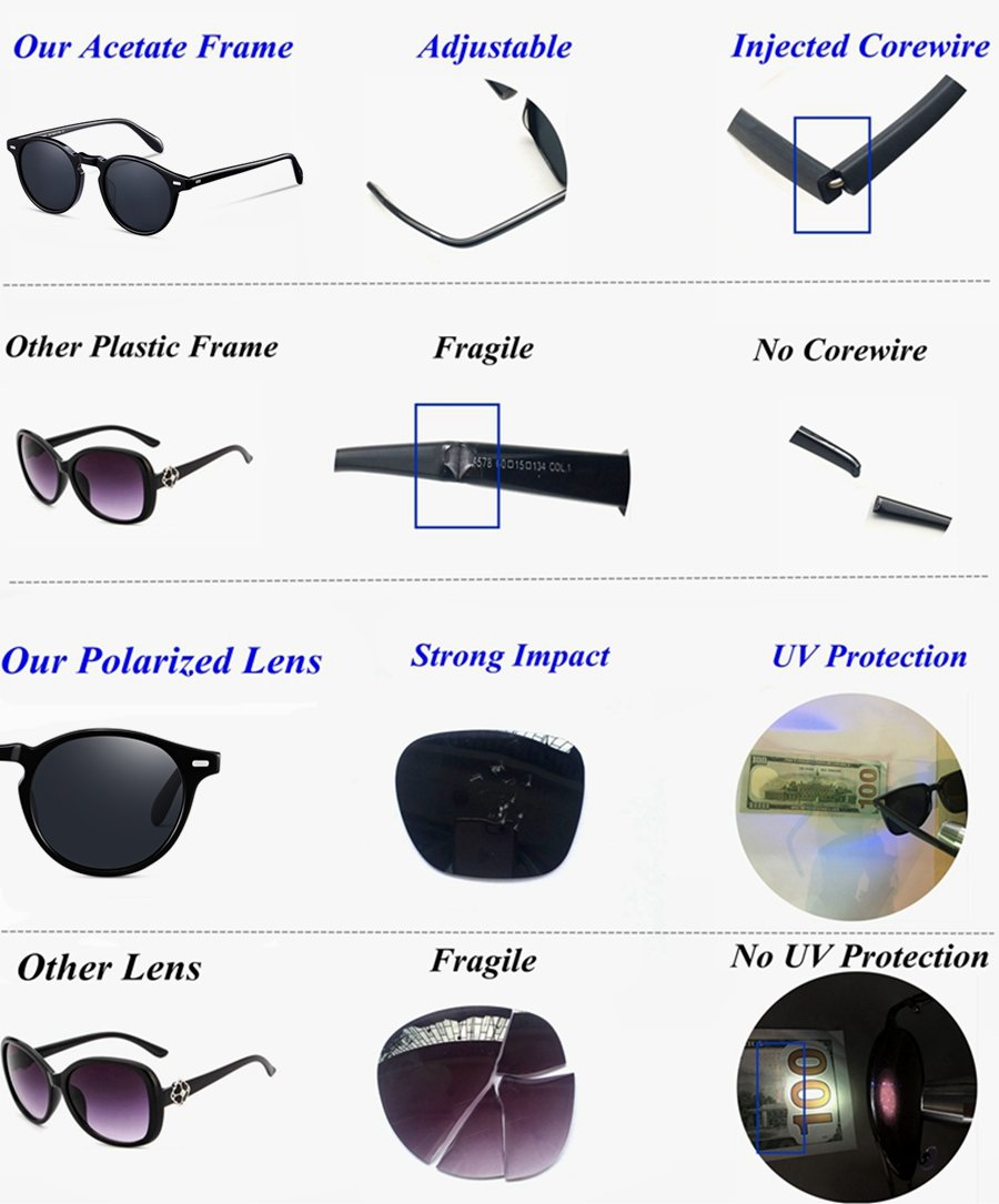 EyeGlow Vintage Round Sunglasses Women Sunglasses Men Polarized Lens 5187 Acetate material (Blonde vs green polarized lens, As pictures) by EyeGlow (Image #6)