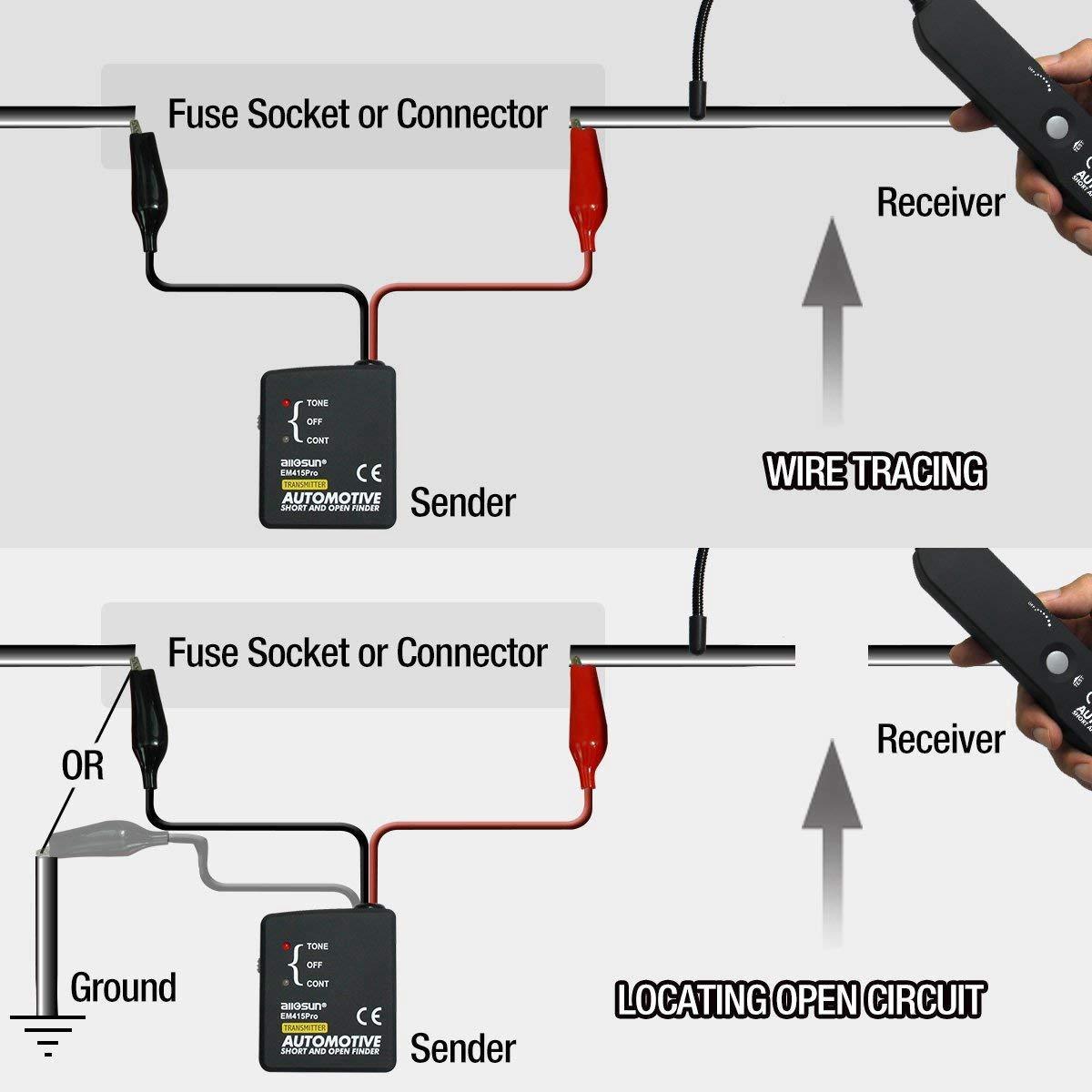 Rivelatore Cikuso Rilevatore di Cavi per Cavi automobilistico//Rilevatore di Corto Circuito e Aperto e Tracciante//Tester Strumento di Riparazione Auto